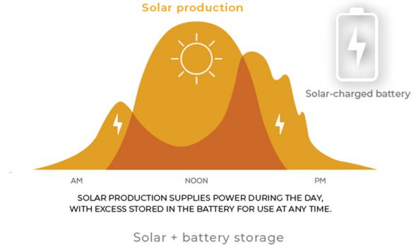 Solar-and-Battery-Production-2